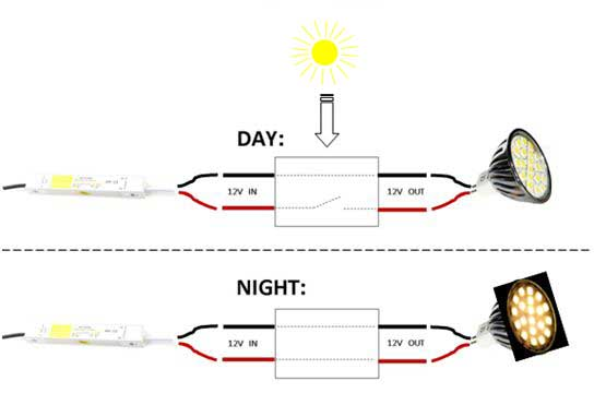 working procedure lumi inline day night sensor switch day night sensor wiring diagram at panicattacktreatment.co